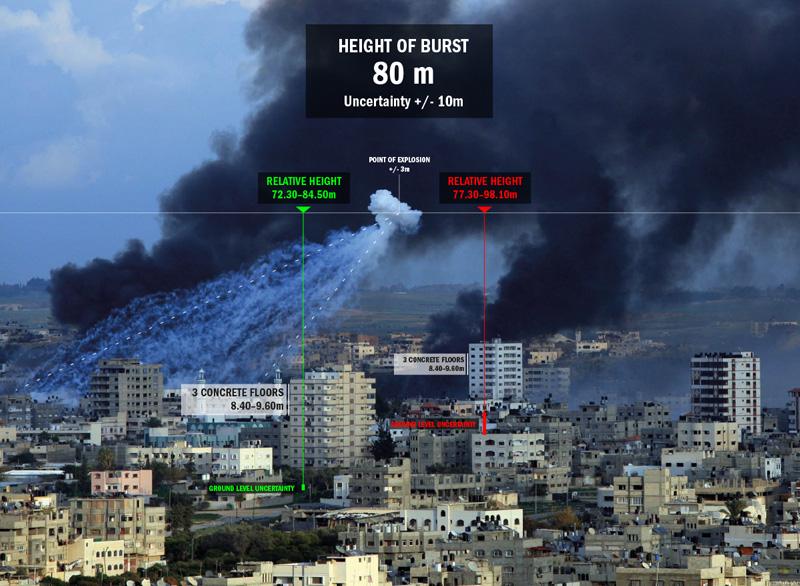 Slika 2. Beli fosfor. Obogatena fotografija, ki meri posledice eksplozij streliva z belim fosforjem v urbanem okolju. Rafah, Gaza, 11. januar 2009.